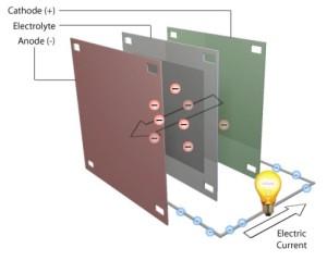 Blacklight-Power-CIHT-Cell-Schematic