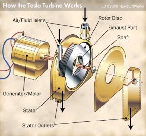 tesla-turbine-3