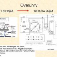 Quantum Energy Generator - Open Sourced