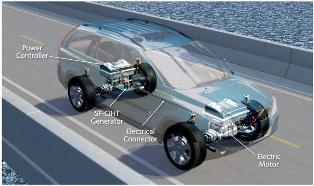 Blacklight Power SunCell Powered Car