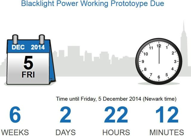 Blacklight Power's SunCell Countdown