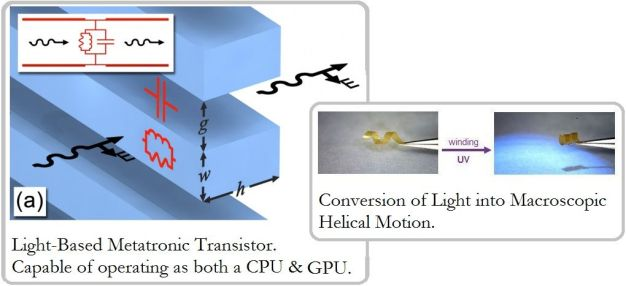 Light-Based Motion & Electronics.