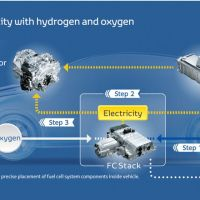 World's First Commercial Fuel Cell Vehicle Now On Sale