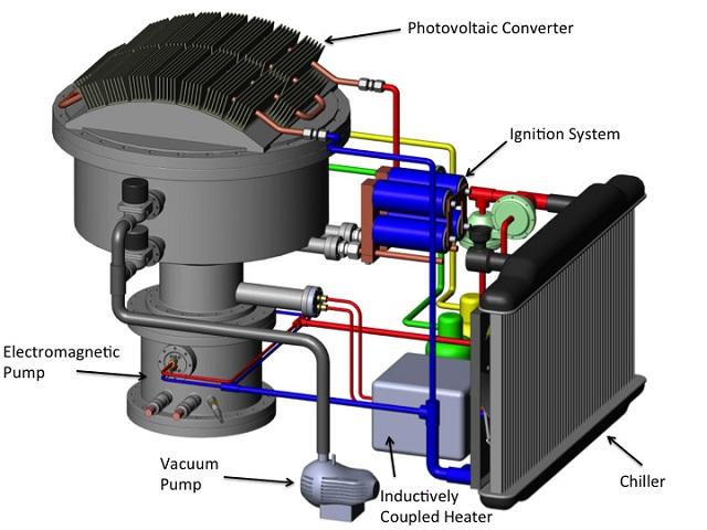 SunCell - An LENR Device